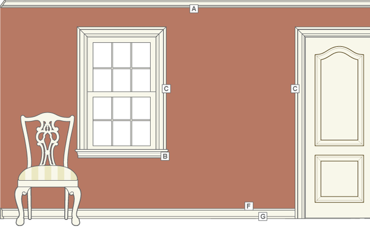 Colonial Interior Trim Style Guide